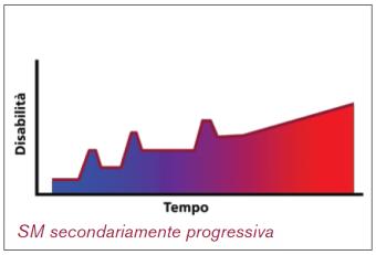 progressiva2